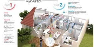 MYdatec-funzionamento-1024x614