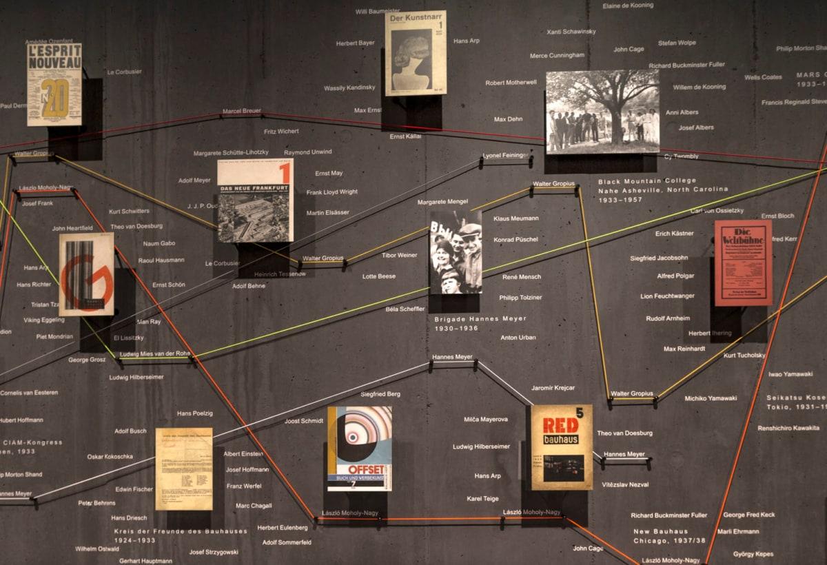 12_Bauhaus Museum Dessau_∏Danica O. Kus